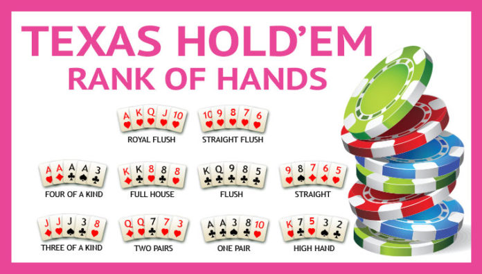 Know Your Hand Rankings Texas Hold Em Online Poker News