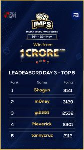 IMPS-leaderboard Day3