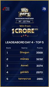 IMPS-leaderboard Day 4