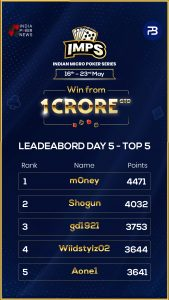 IMPS-leaderboard Day 5