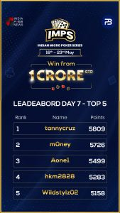 IMPS-leaderboard Day 7