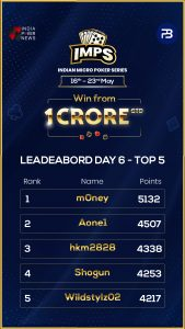 IMPS leaderboard Day 6