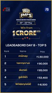 IMPS Main Event leaderboard